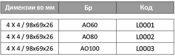 Сунѓери за брусење 4х4-т